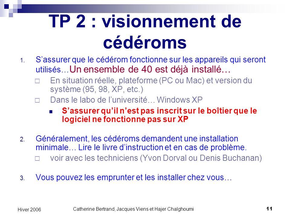TP 2 : visionnement de cédéroms
