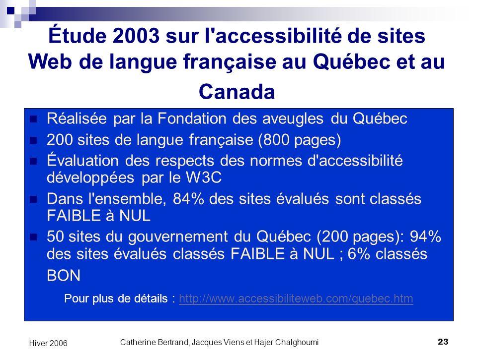 Étude 2003 sur l accessibilité de sites Web de langue française au Québec et au Canada