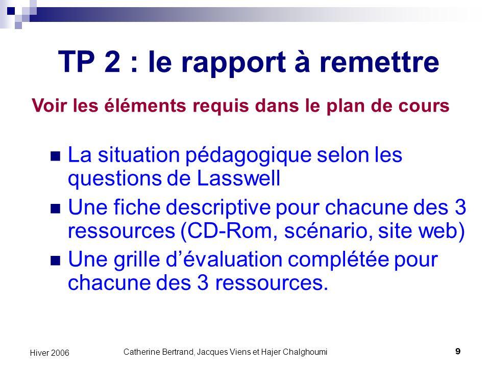 TP 2 : le rapport à remettre