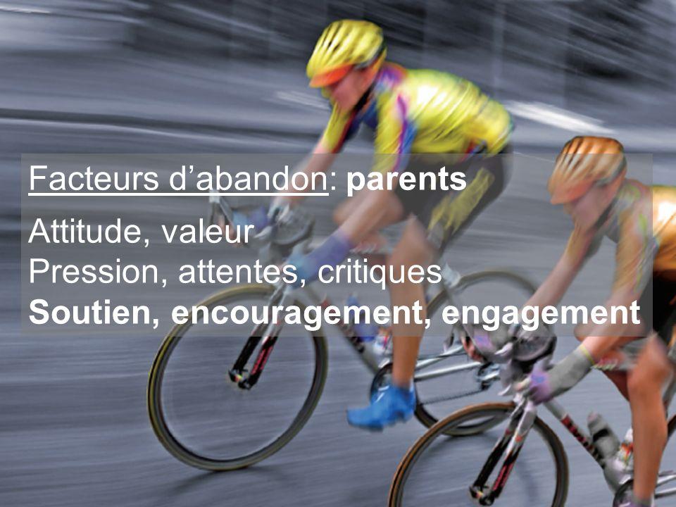 Facteurs d'abandon: parents Attitude, valeur