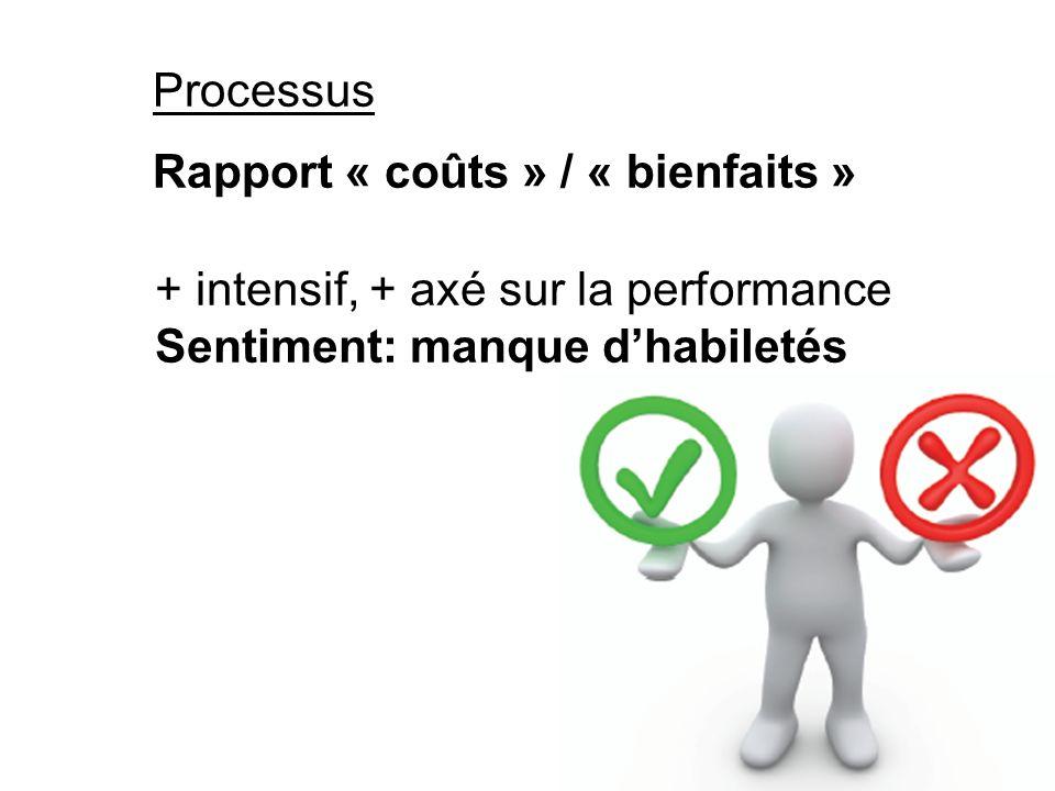 Rapport « coûts » / « bienfaits »