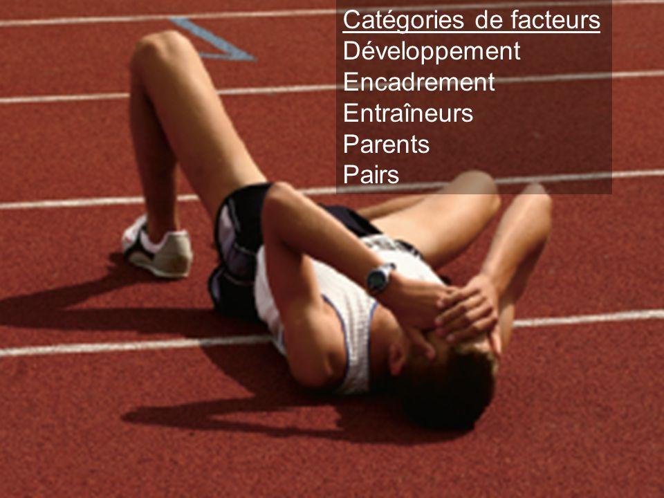 Catégories de facteurs Développement Encadrement Entraîneurs Parents