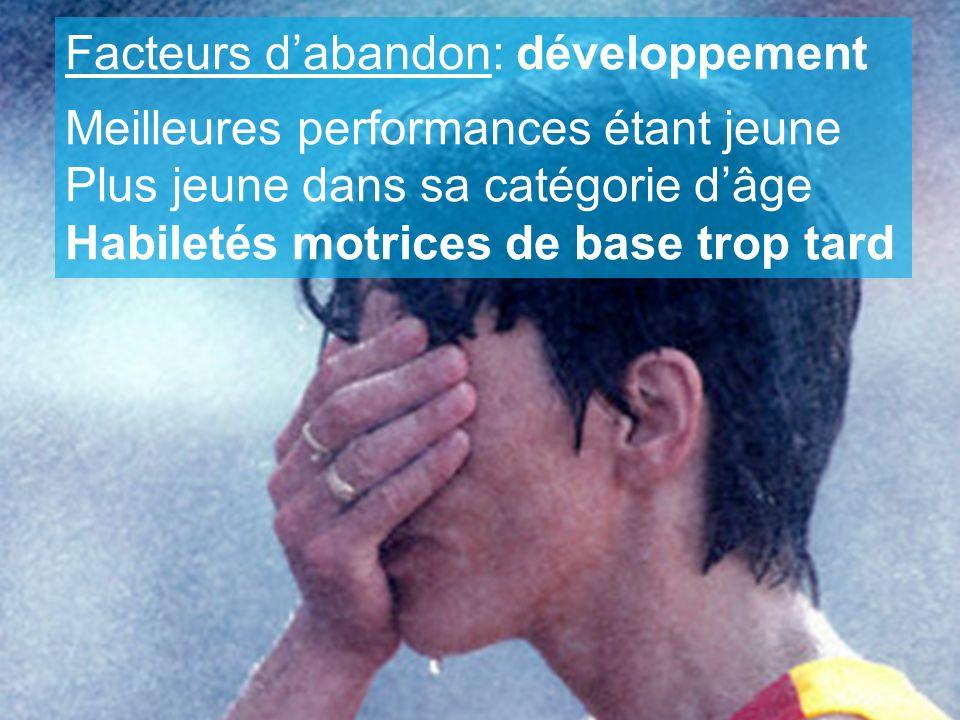 Facteurs d'abandon: développement Meilleures performances étant jeune