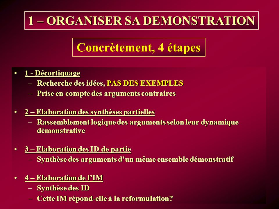 1 – ORGANISER SA DEMONSTRATION