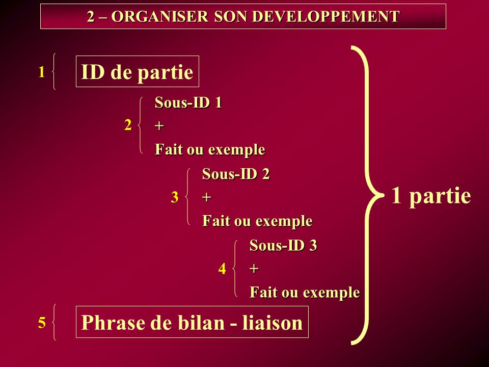 2 – ORGANISER SON DEVELOPPEMENT
