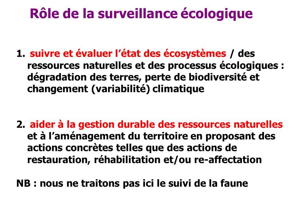 Rôle de la surveillance écologique