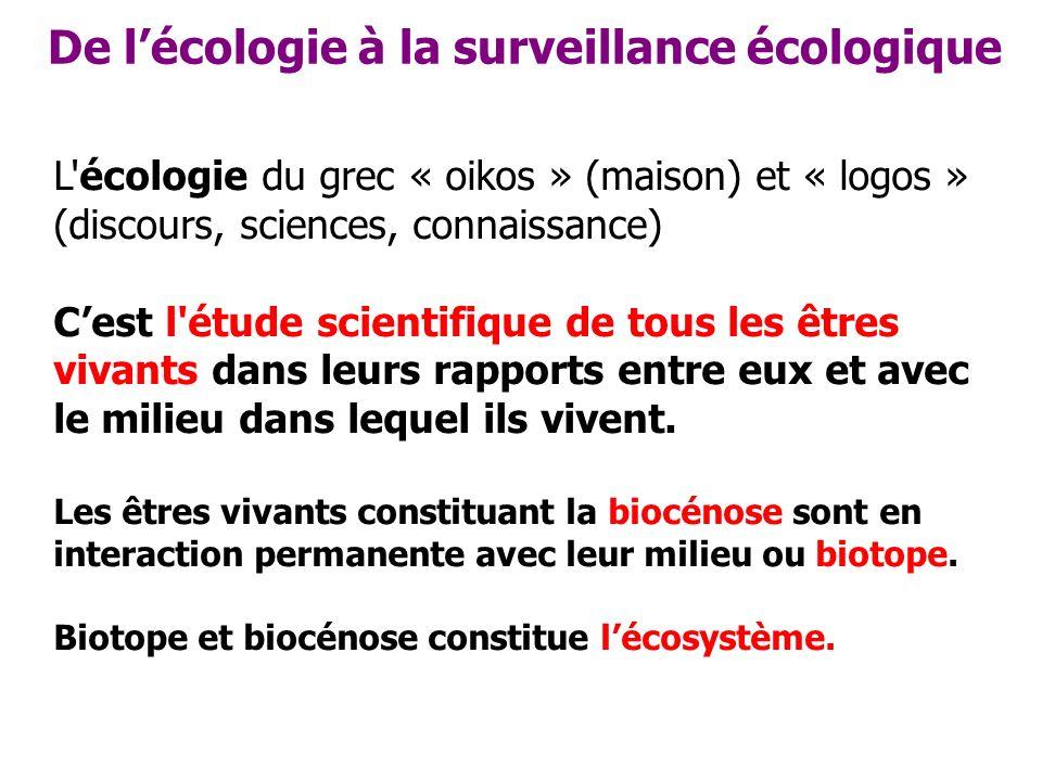 De l'écologie à la surveillance écologique