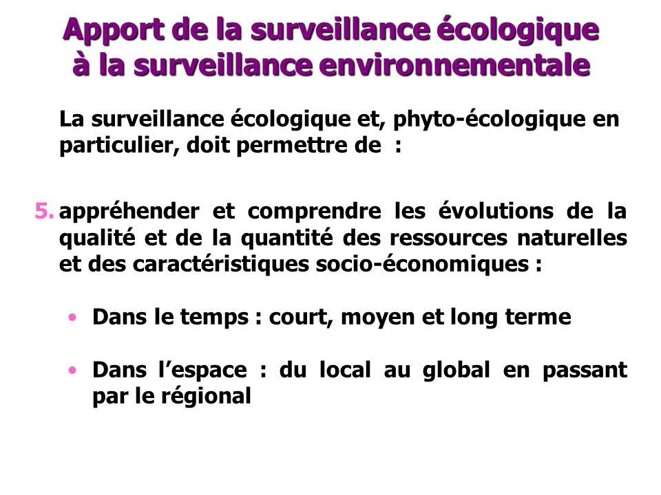 Apport de la surveillance écologique à la surveillance environnementale