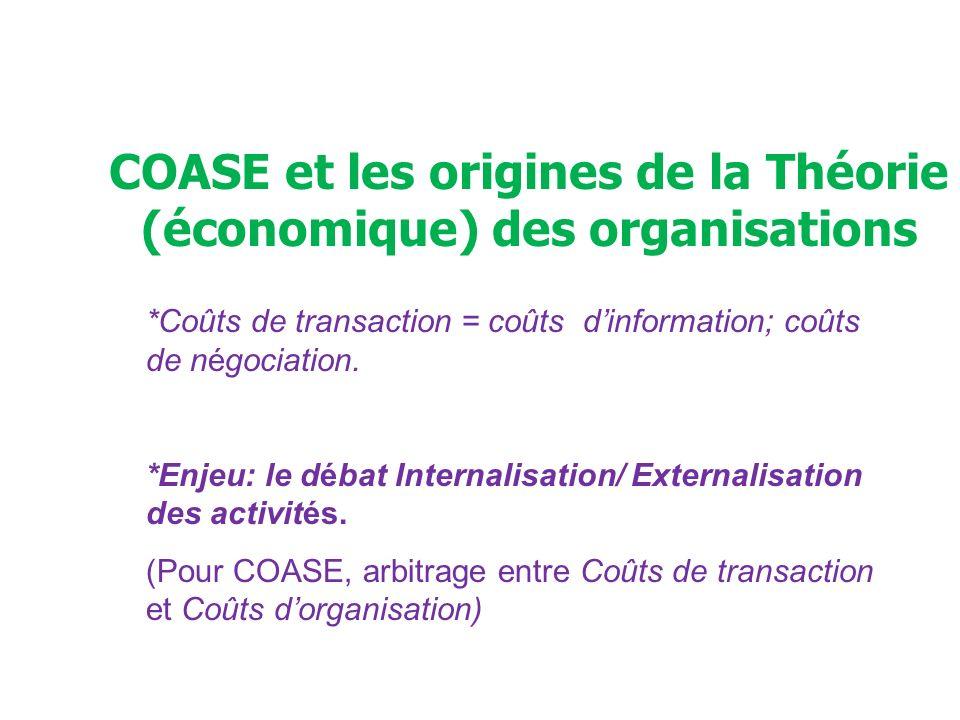 COASE et les origines de la Théorie (économique) des organisations