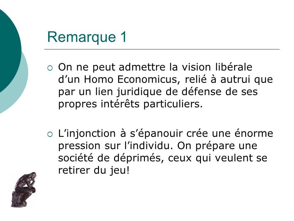 Remarque 1
