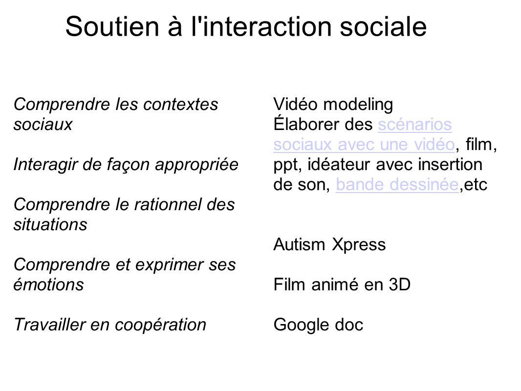 Soutien à l interaction sociale