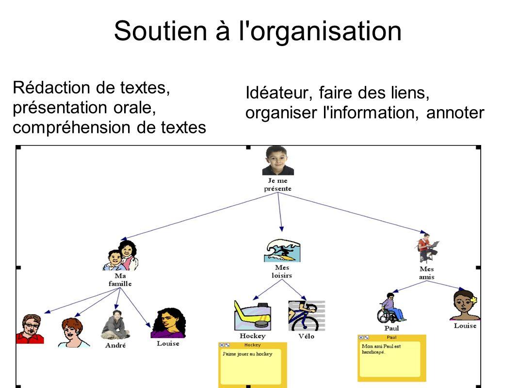 Soutien à l organisation