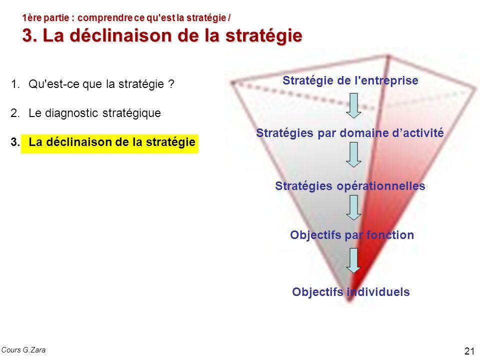 Stratégie de l entreprise Qu est-ce que la stratégie