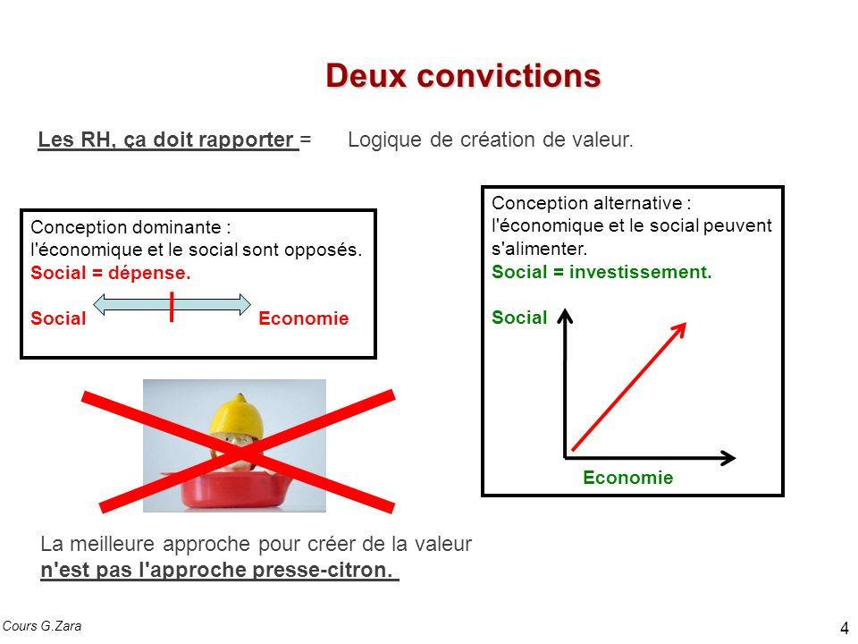 Deux convictions Les RH, ça doit rapporter = Logique de création de valeur. Conception alternative :