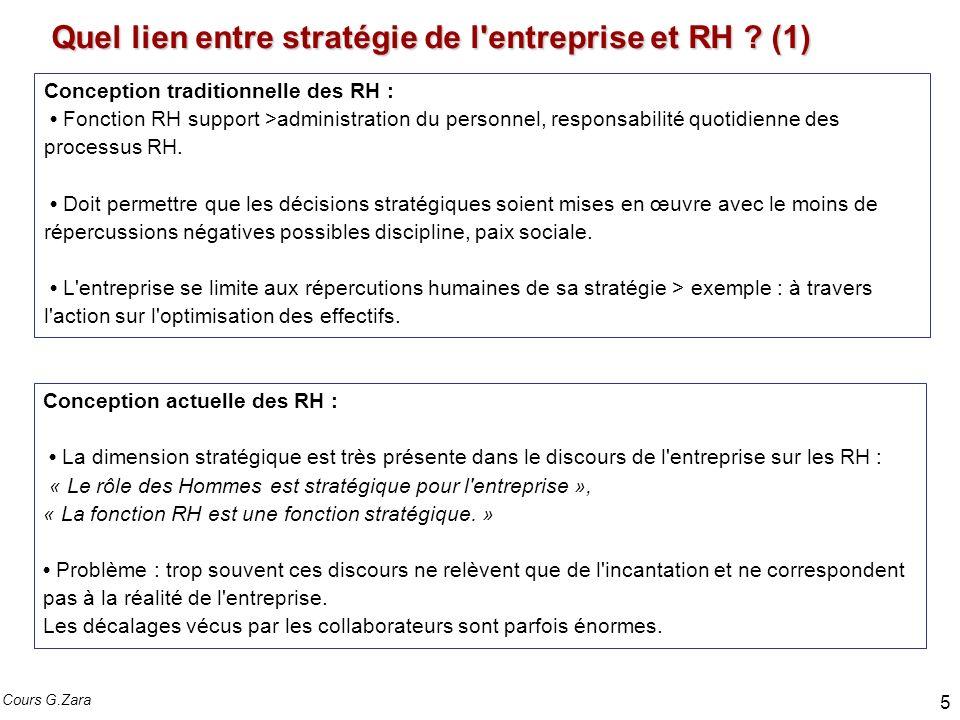 Quel lien entre stratégie de l entreprise et RH (1)