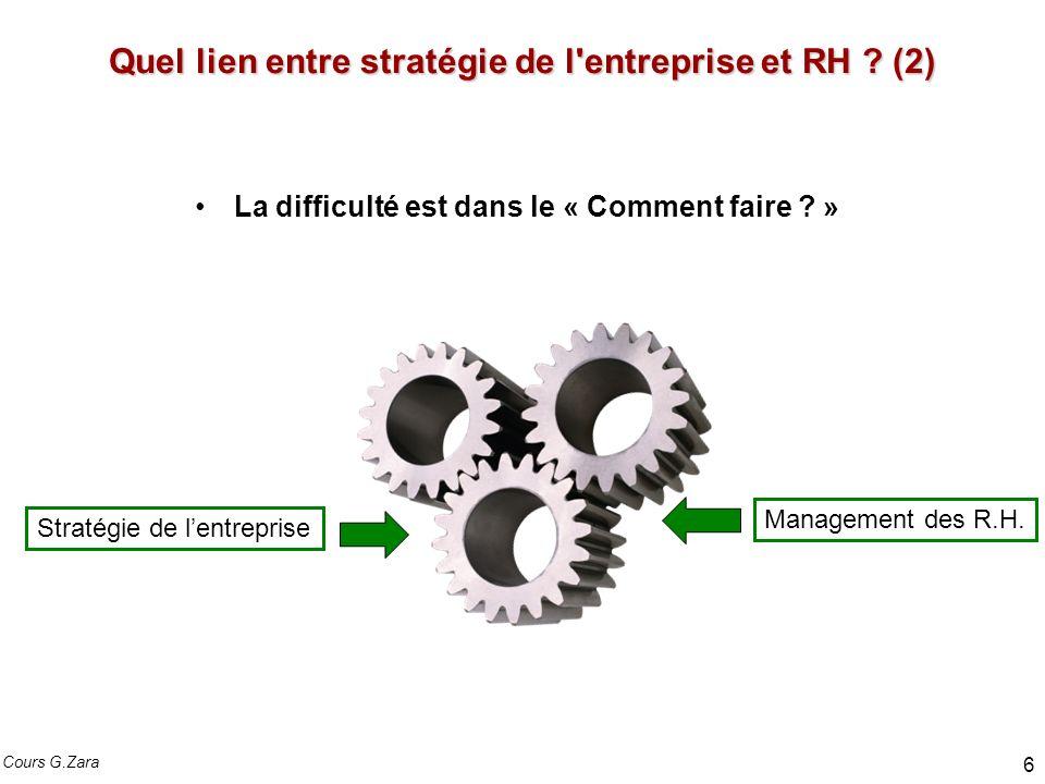 Quel lien entre stratégie de l entreprise et RH (2)