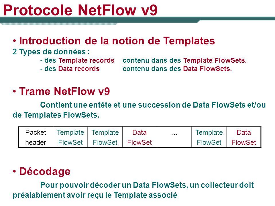 Protocole NetFlow v9 Introduction de la notion de Templates