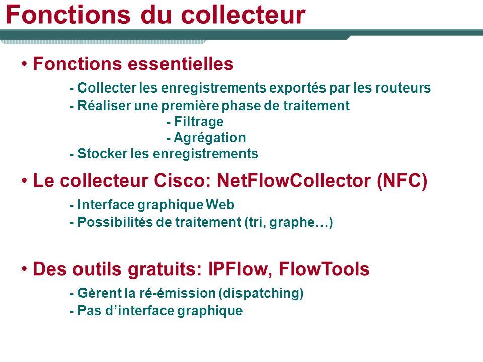 Fonctions du collecteur