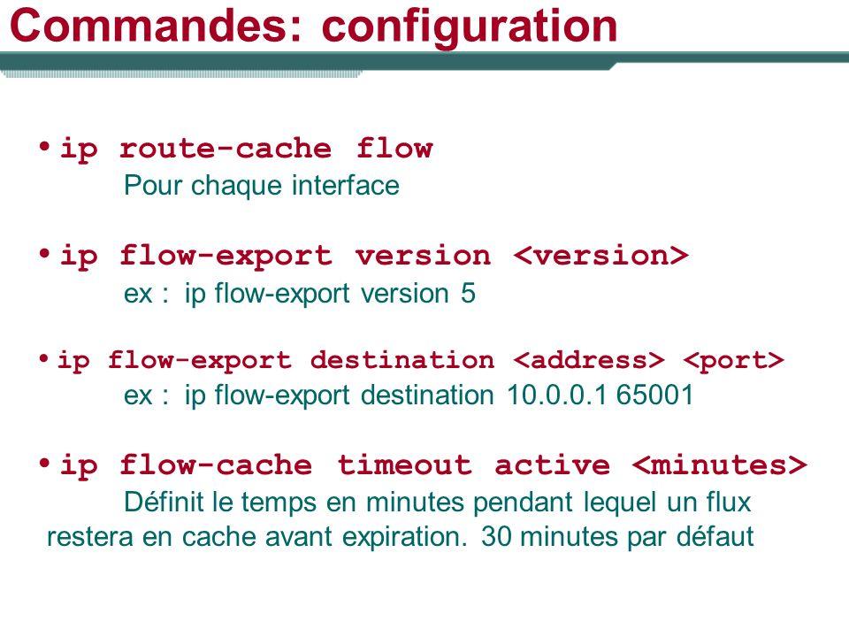 Commandes: configuration