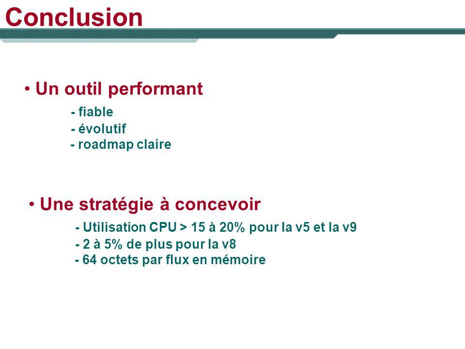 Conclusion Un outil performant - fiable Une stratégie à concevoir