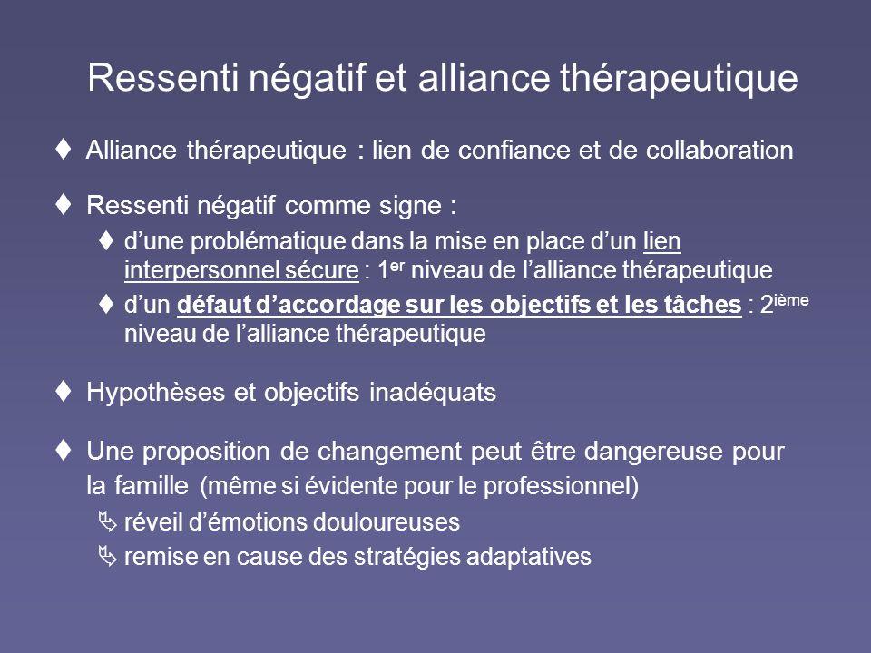 Ressenti négatif et alliance thérapeutique