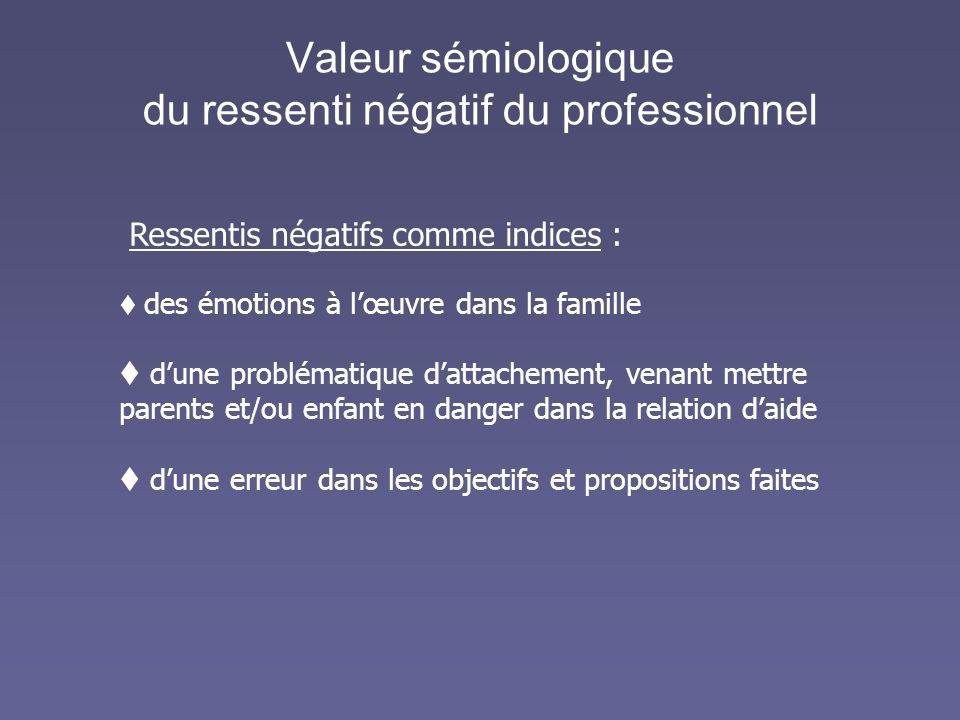 Valeur sémiologique du ressenti négatif du professionnel