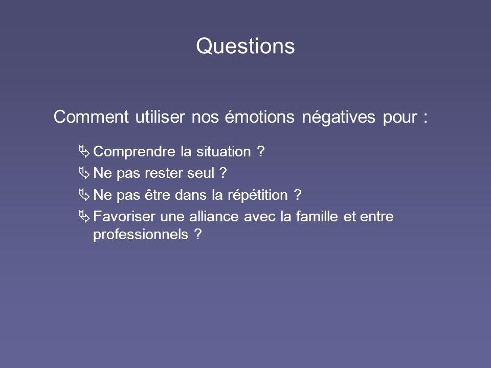 Questions Comment utiliser nos émotions négatives pour :