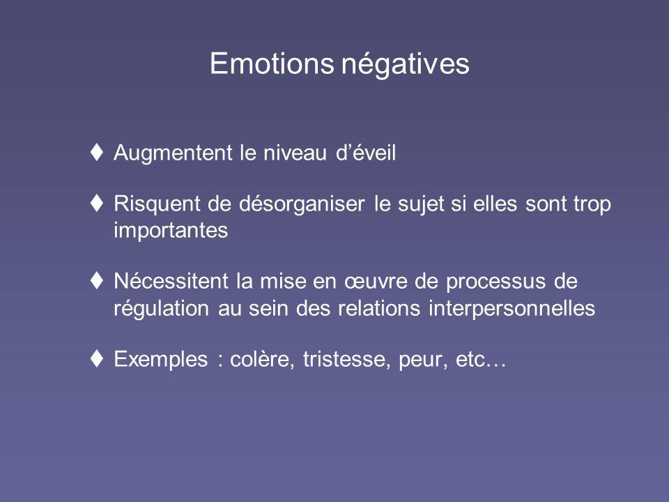 Emotions négatives Augmentent le niveau d'éveil