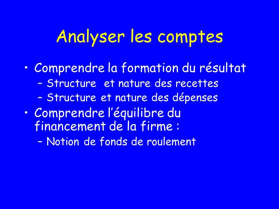 Analyser les comptes Comprendre la formation du résultat