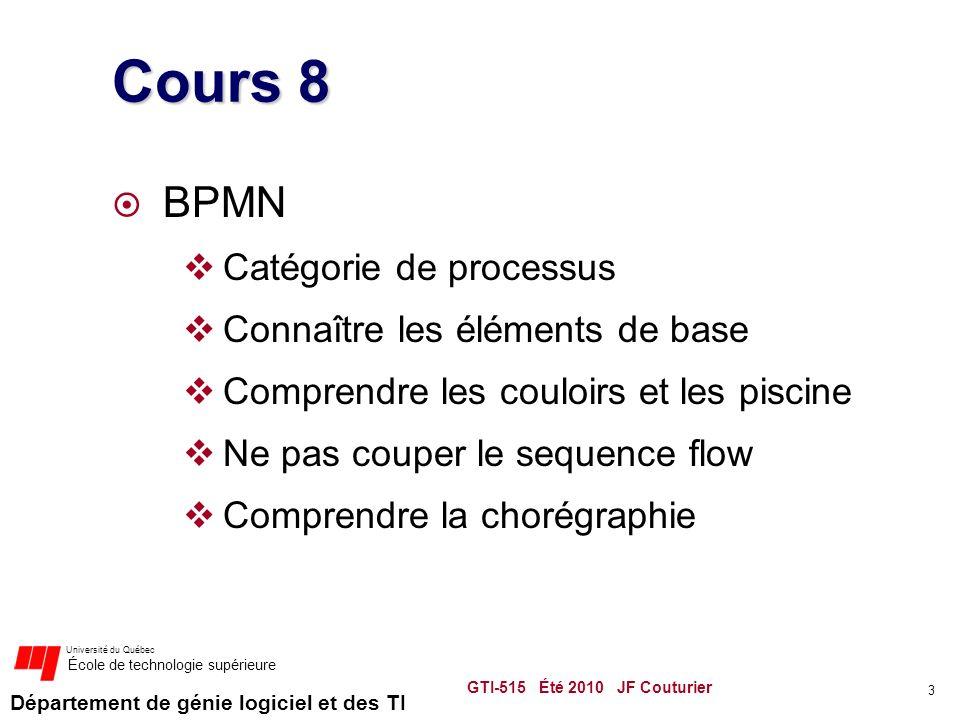 Cours 8 BPMN Catégorie de processus Connaître les éléments de base