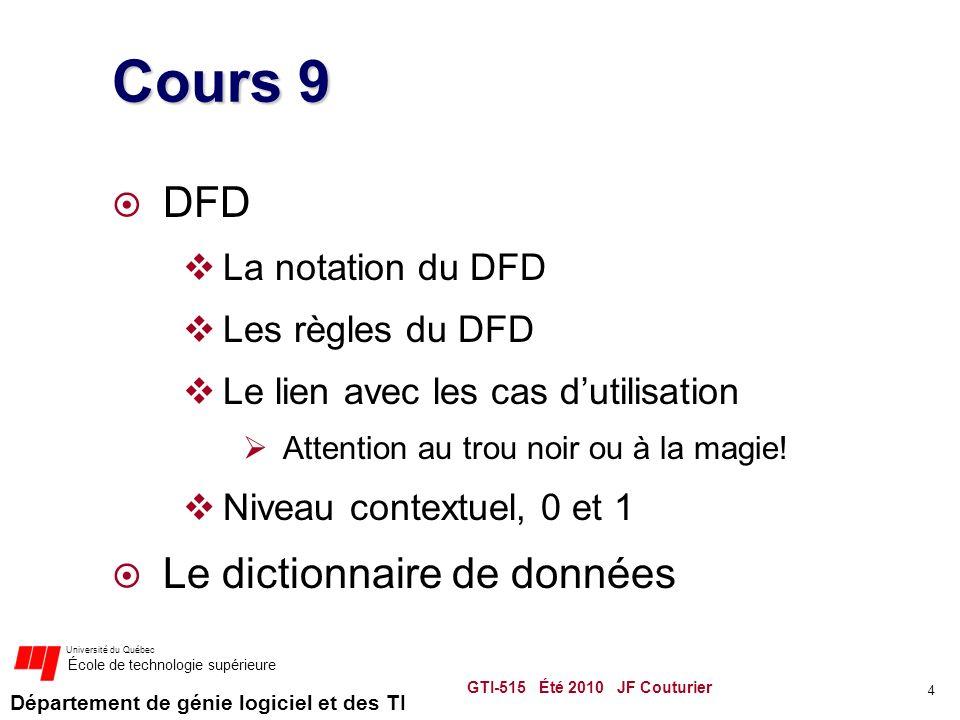 Cours 9 DFD Le dictionnaire de données La notation du DFD