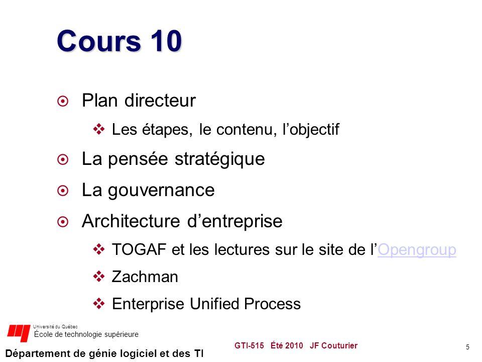 Cours 10 Plan directeur La pensée stratégique La gouvernance