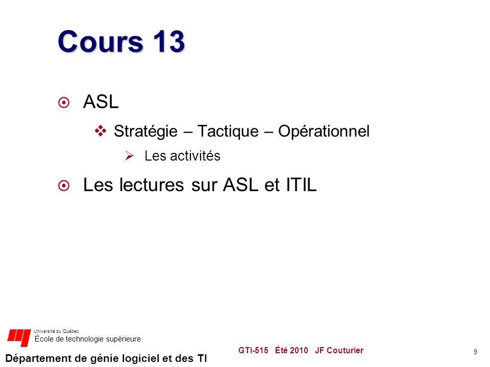 Cours 13 ASL Les lectures sur ASL et ITIL