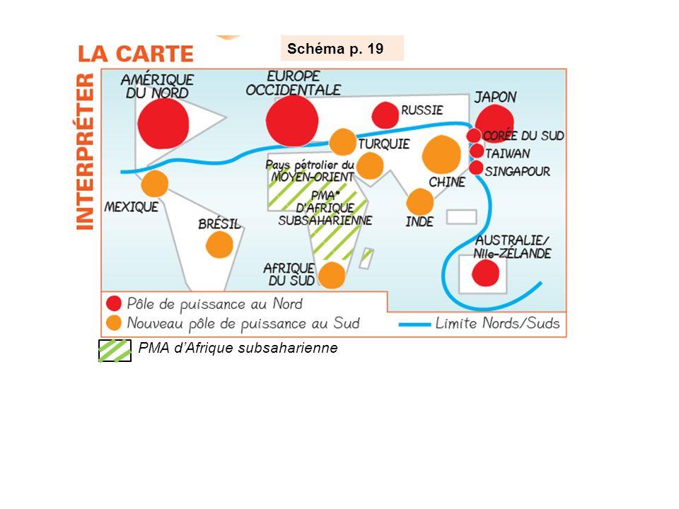 Schéma p. 19 PMA d'Afrique subsaharienne