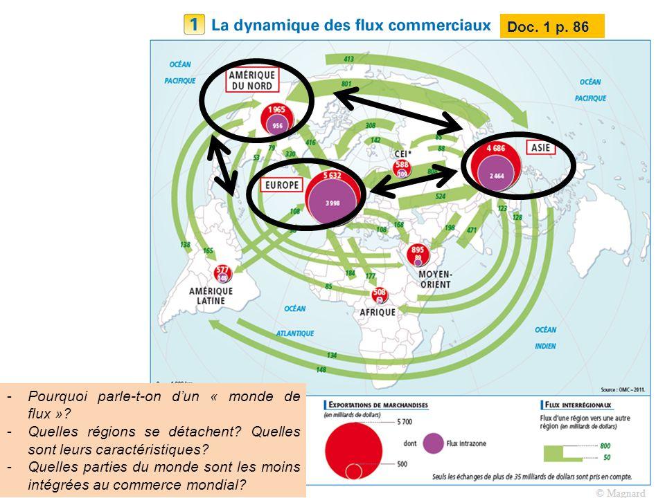 Doc. 1 p. 86 Pourquoi parle-t-on d'un « monde de flux » Quelles régions se détachent Quelles sont leurs caractéristiques