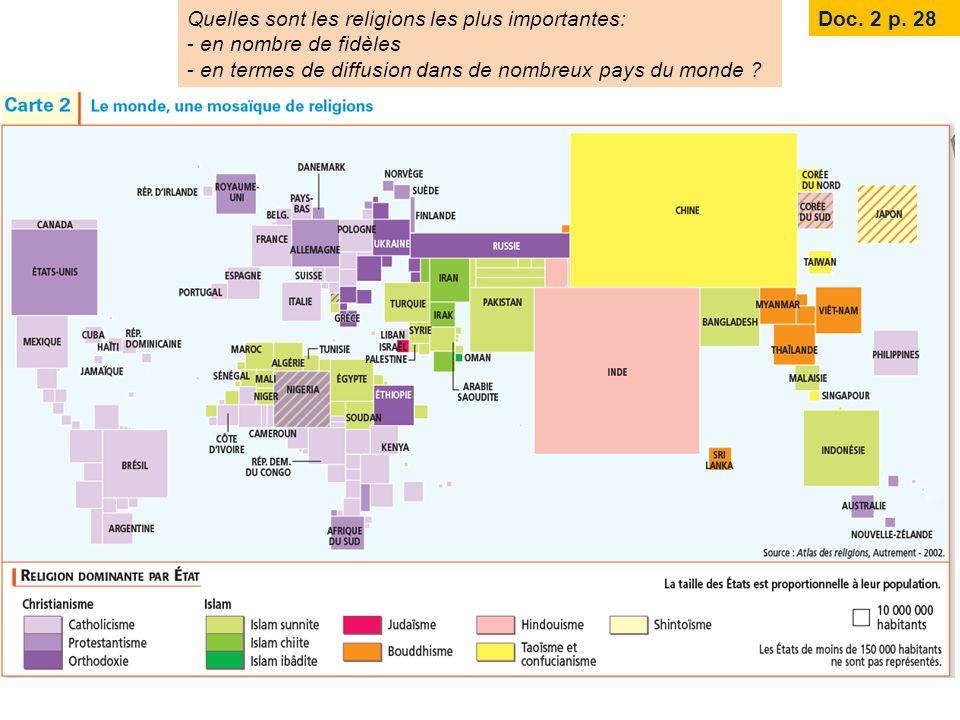 Quelles sont les religions les plus importantes: