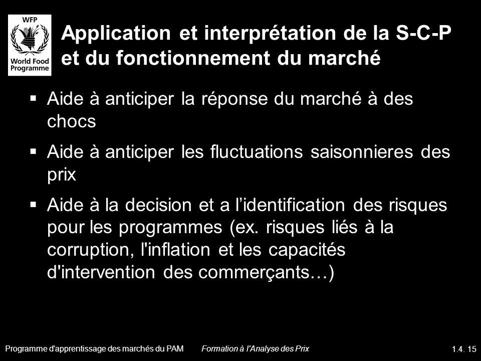 Application et interprétation de la S-C-P et du fonctionnement du marché