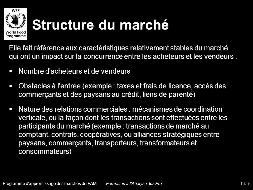 Structure du marché