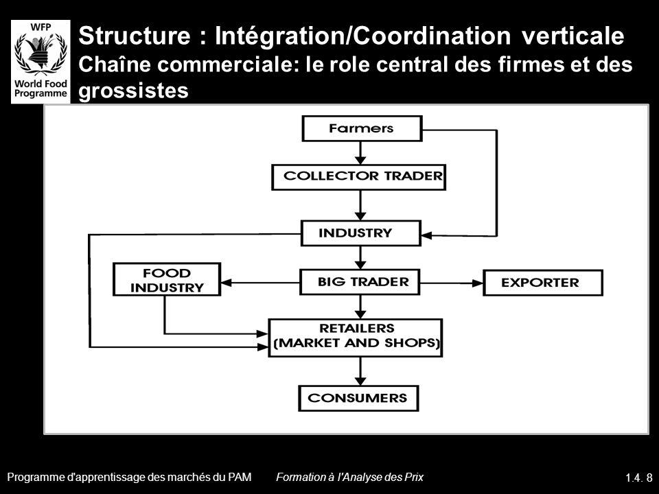 Structure : Intégration/Coordination verticale Chaîne commerciale: le role central des firmes et des grossistes