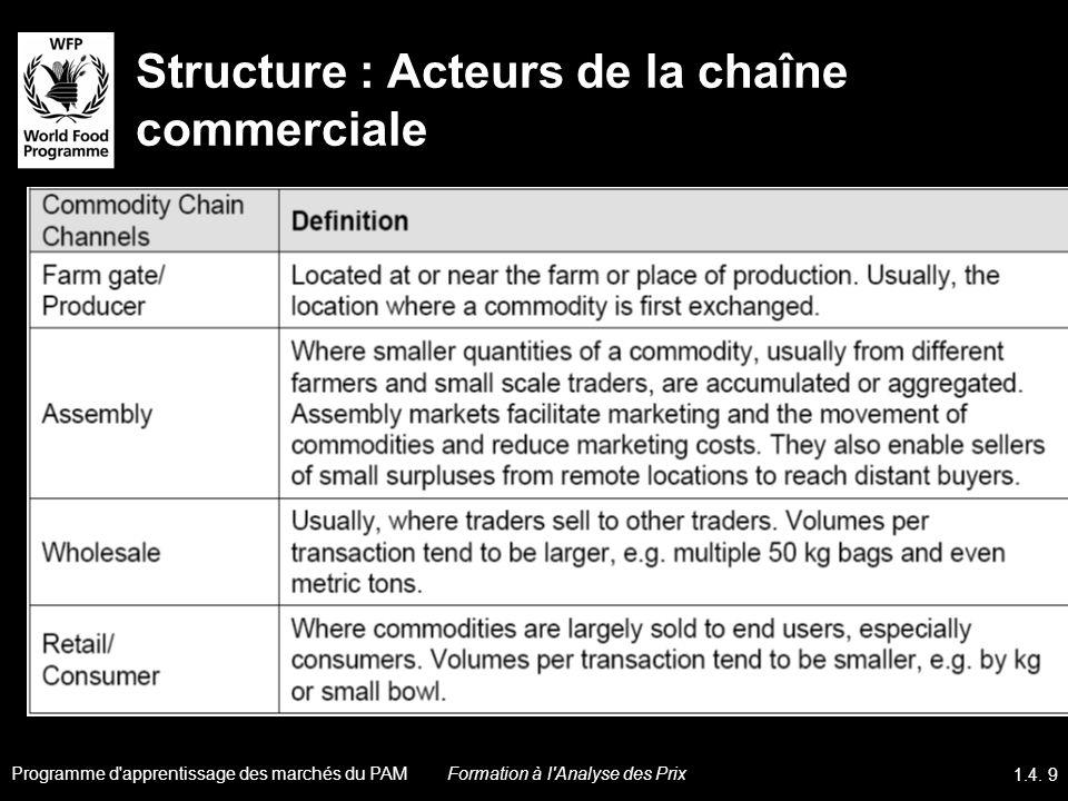 Structure : Acteurs de la chaîne commerciale