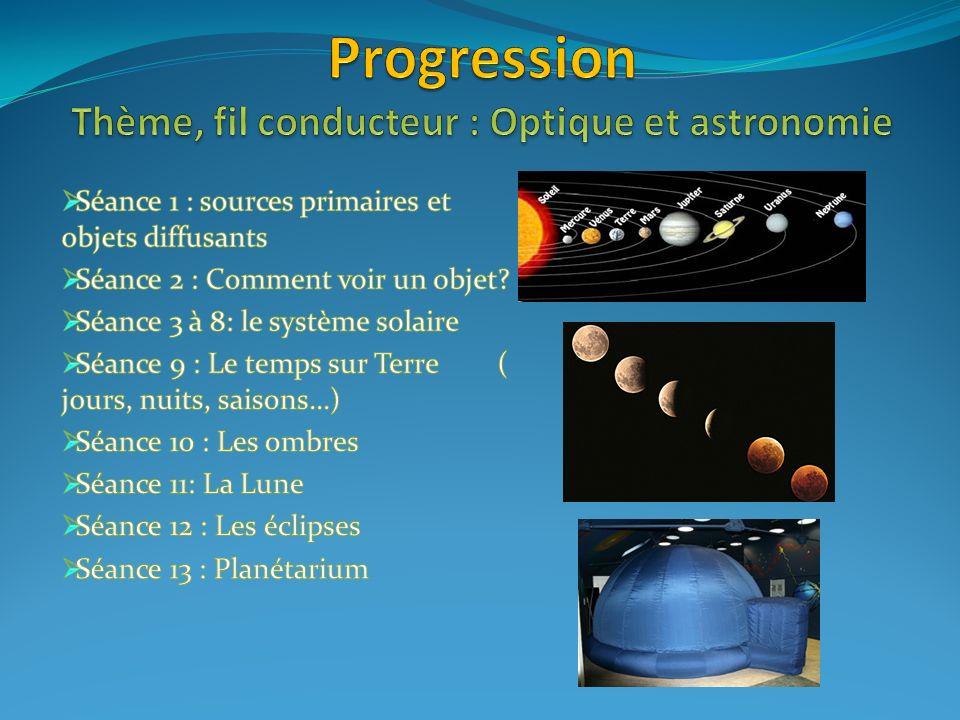 Progression Thème, fil conducteur : Optique et astronomie