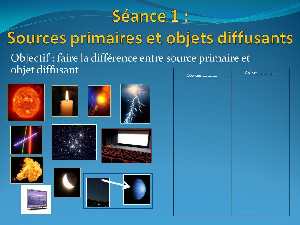 Séance 1 : Sources primaires et objets diffusants