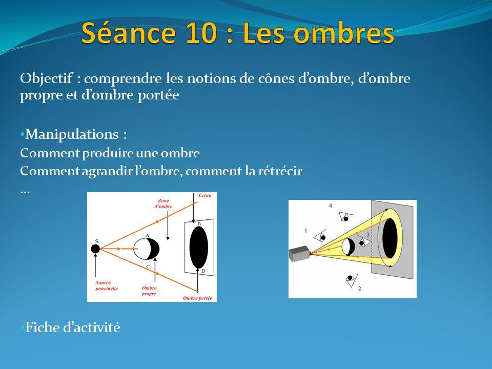 Séance 10 : Les ombres Objectif : comprendre les notions de cônes d'ombre, d'ombre propre et d'ombre portée.
