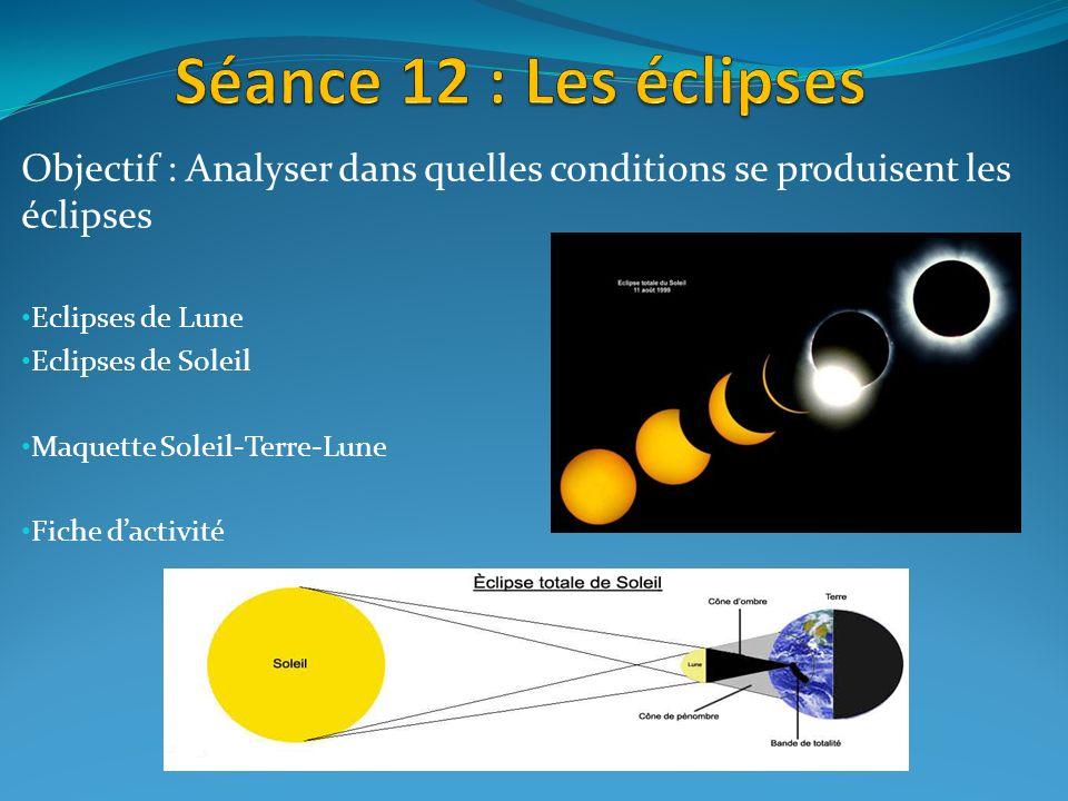 Séance 12 : Les éclipses Objectif : Analyser dans quelles conditions se produisent les éclipses. Eclipses de Lune.
