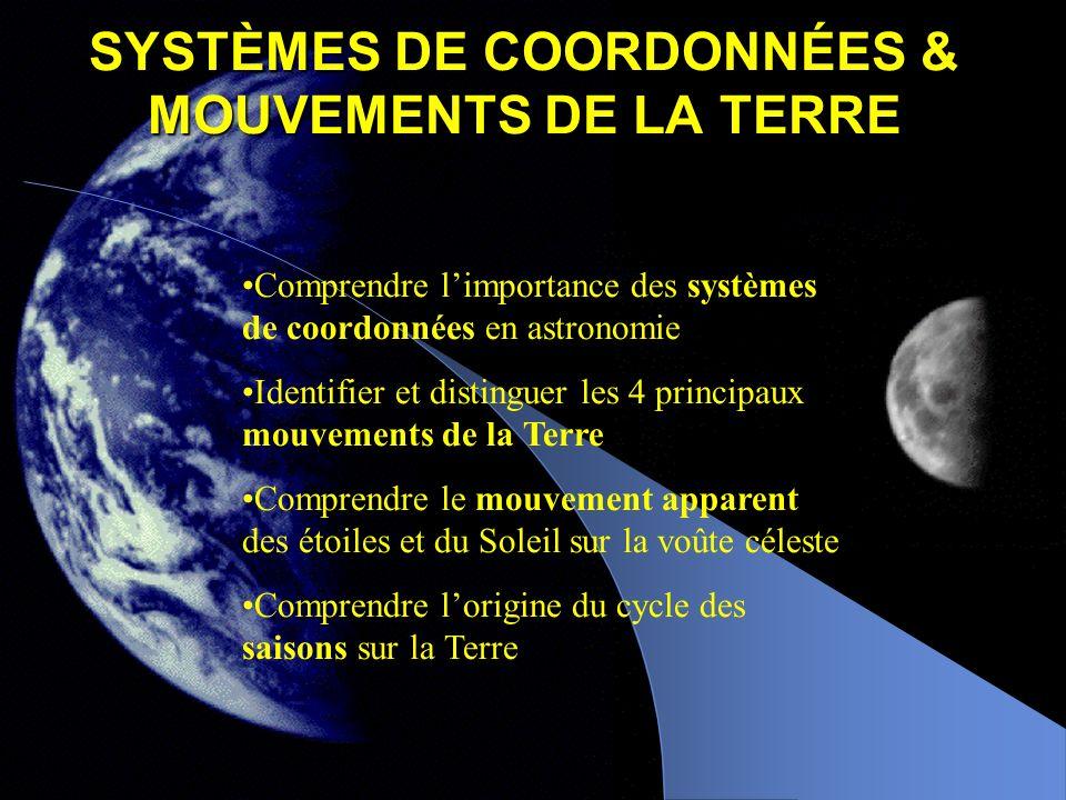 SYSTÈMES DE COORDONNÉES & MOUVEMENTS DE LA TERRE