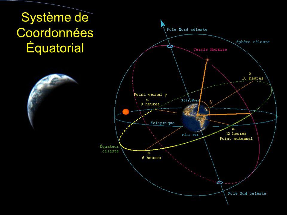 Système de Coordonnées Équatorial