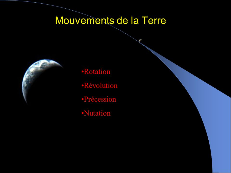 Mouvements de la Terre Rotation Révolution Précession Nutation