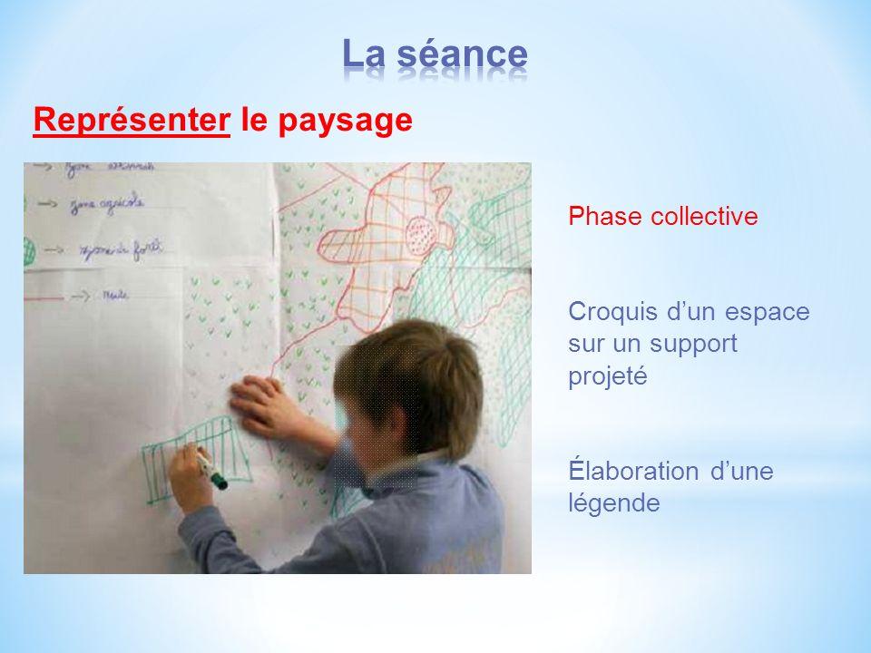 La séance Représenter le paysage Phase collective