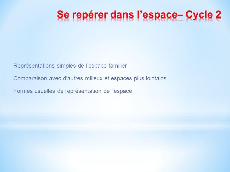 Se repérer dans l'espace– Cycle 2