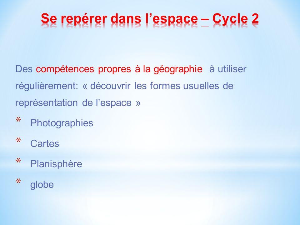 Se repérer dans l'espace – Cycle 2